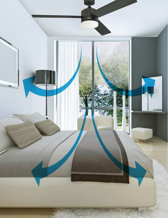 Winter Summer Modes Enhance Ceiling Fan Functionality