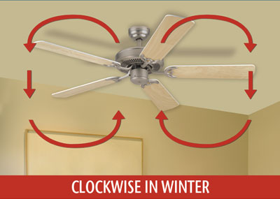 Ceiling fan maximise comfort and energy savings year round comfort efficiency mozeypictures Choice Image