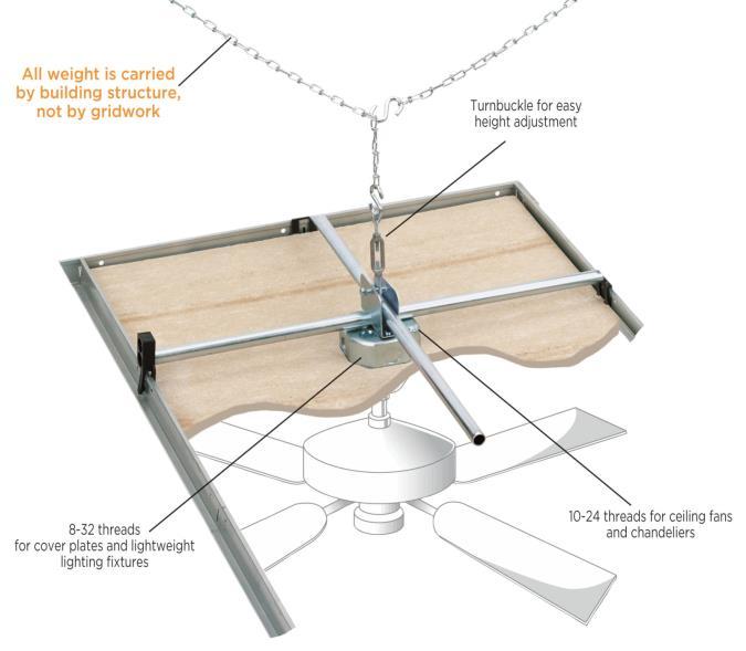 Westinghouse Saf T Grid